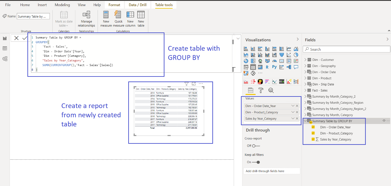 GROUP BY DAX function in Power BI