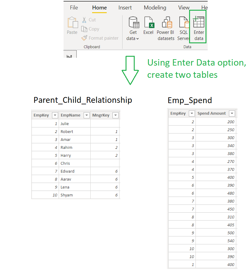 Enter Data option in Power BI