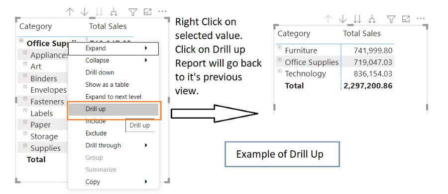 Drilling Up and Down features in Power BI visual