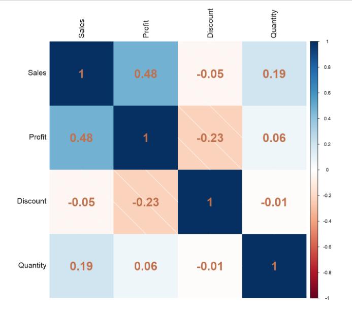 Correlation Plot in Power BI